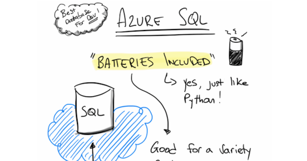 Azure SQL Infographic - TeraCloud Full Service Managed IT