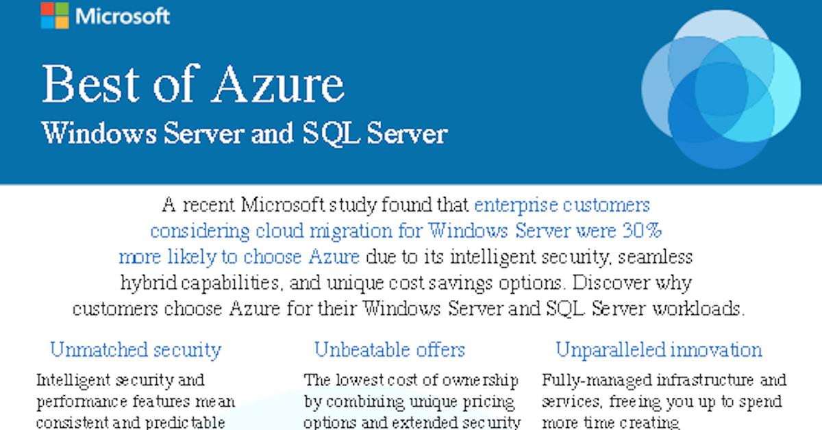 Azure Infographic